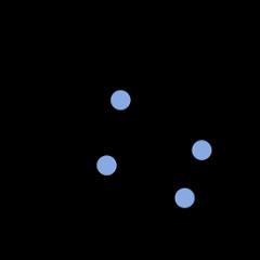 org.graphstream